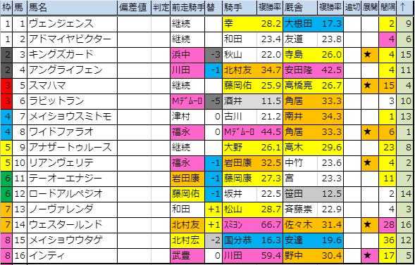 f:id:onix-oniku:20191101204139p:plain