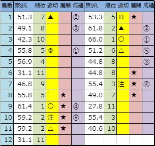 f:id:onix-oniku:20191102144537p:plain