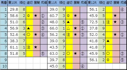 f:id:onix-oniku:20191102163342p:plain