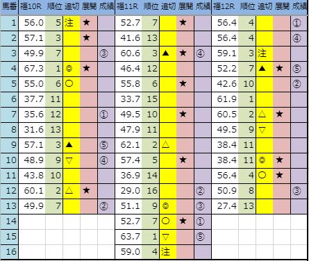 f:id:onix-oniku:20191102163515p:plain