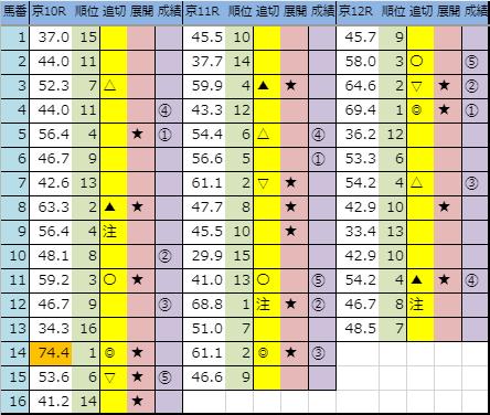 f:id:onix-oniku:20191102163717p:plain