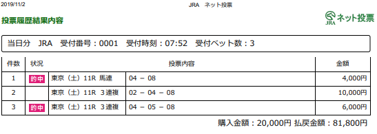 f:id:onix-oniku:20191102170847p:plain