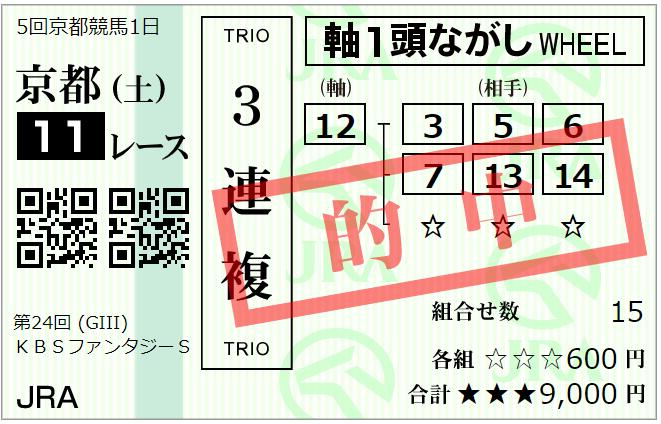 f:id:onix-oniku:20191102172924p:plain