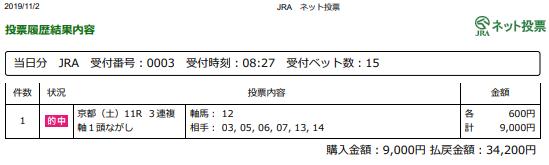 f:id:onix-oniku:20191102172936p:plain
