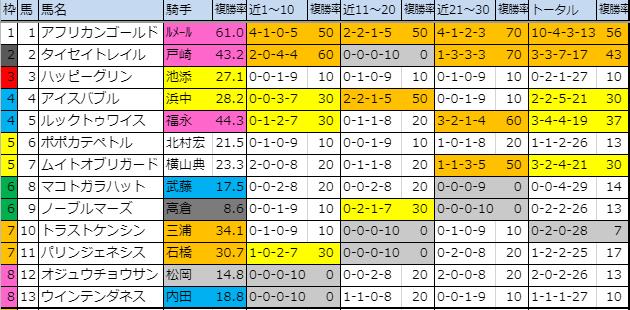 f:id:onix-oniku:20191102184927p:plain