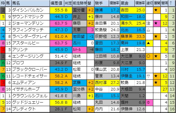 f:id:onix-oniku:20191102201744p:plain