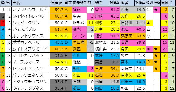 f:id:onix-oniku:20191102203121p:plain