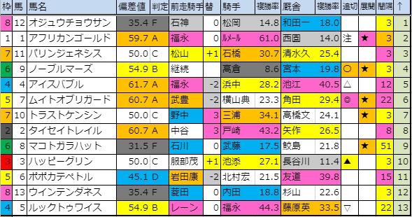 f:id:onix-oniku:20191102203738p:plain