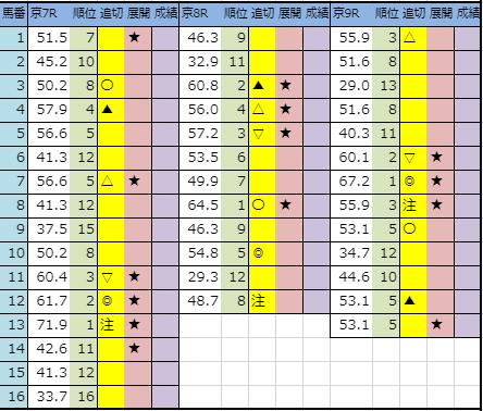 f:id:onix-oniku:20191102222802p:plain