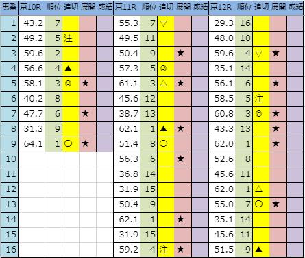 f:id:onix-oniku:20191102222834p:plain