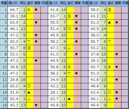 f:id:onix-oniku:20191102222959p:plain