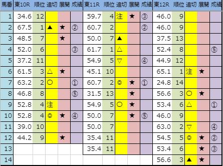 f:id:onix-oniku:20191103163025p:plain