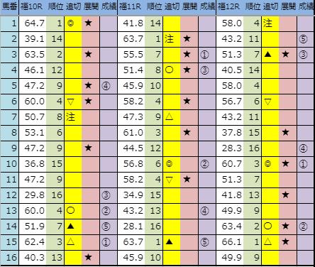 f:id:onix-oniku:20191103163929p:plain