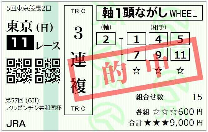 f:id:onix-oniku:20191103171335p:plain
