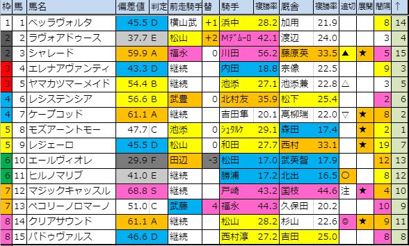f:id:onix-oniku:20191105164008p:plain