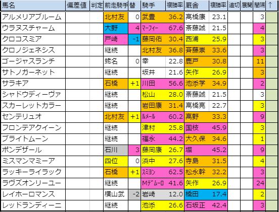 f:id:onix-oniku:20191107145124p:plain