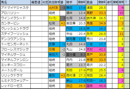f:id:onix-oniku:20191107163502p:plain
