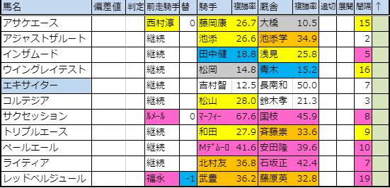f:id:onix-oniku:20191107164151p:plain