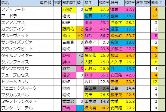 f:id:onix-oniku:20191107165001p:plain