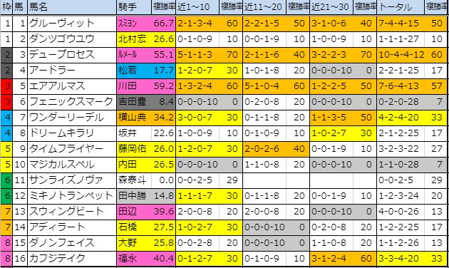 f:id:onix-oniku:20191108143301p:plain