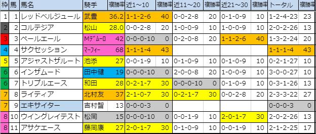 f:id:onix-oniku:20191108154605p:plain