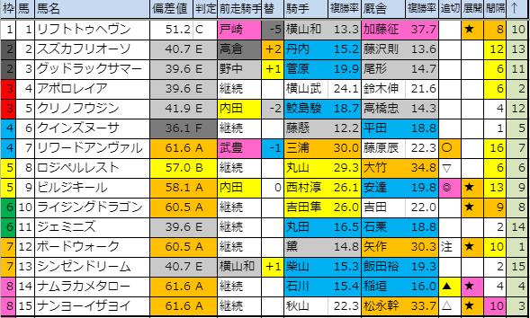 f:id:onix-oniku:20191108182347p:plain