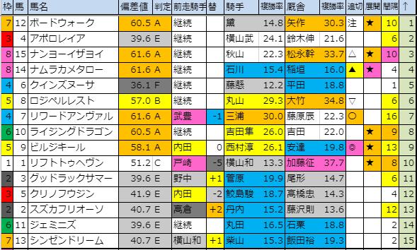 f:id:onix-oniku:20191108182717p:plain