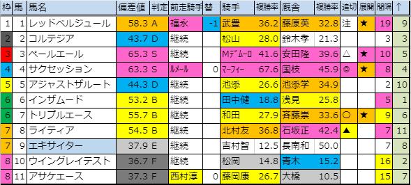 f:id:onix-oniku:20191108185916p:plain