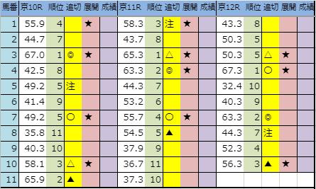 f:id:onix-oniku:20191108195950p:plain