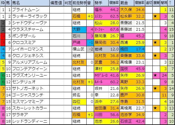 f:id:onix-oniku:20191108201309p:plain