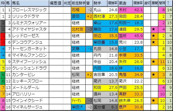 f:id:onix-oniku:20191108201742p:plain