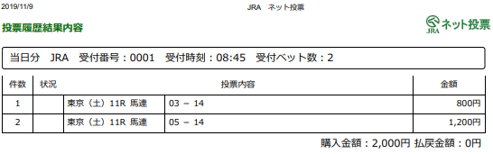 f:id:onix-oniku:20191109084656p:plain