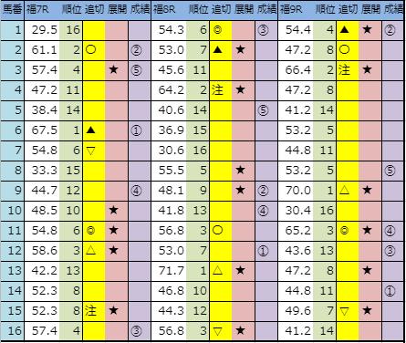 f:id:onix-oniku:20191109144331p:plain