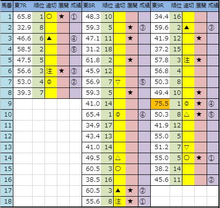 f:id:onix-oniku:20191109144817p:plain