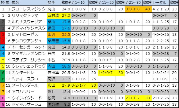 f:id:onix-oniku:20191109151002p:plain