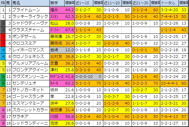 f:id:onix-oniku:20191109151828p:plain