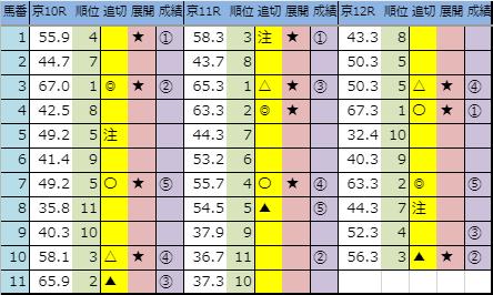 f:id:onix-oniku:20191109164357p:plain