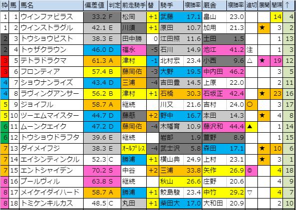 f:id:onix-oniku:20191109185952p:plain
