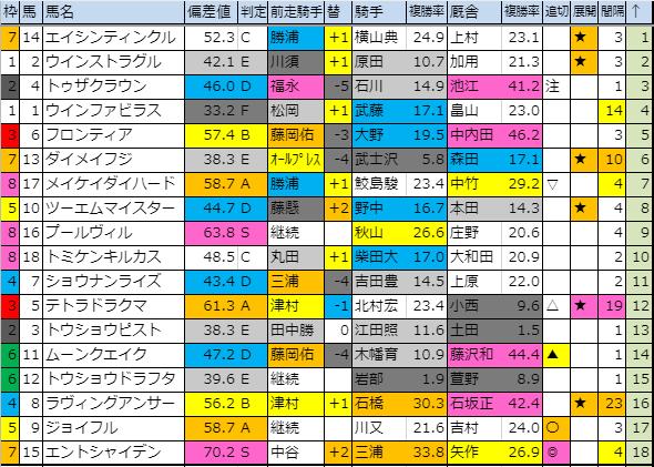 f:id:onix-oniku:20191109190346p:plain