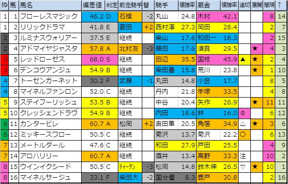 f:id:onix-oniku:20191109191241p:plain