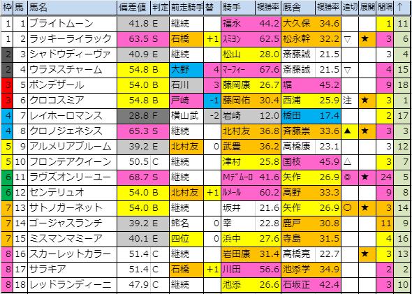 f:id:onix-oniku:20191109193226p:plain