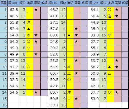f:id:onix-oniku:20191109203449p:plain