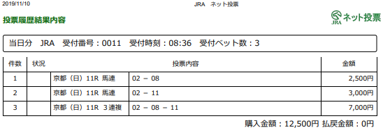 f:id:onix-oniku:20191110083732p:plain