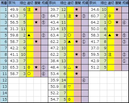 f:id:onix-oniku:20191110145345p:plain