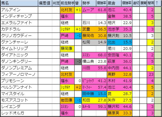 f:id:onix-oniku:20191111165749p:plain