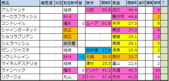 f:id:onix-oniku:20191111171635p:plain