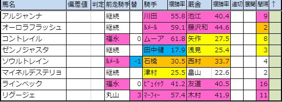 f:id:onix-oniku:20191114155549p:plain