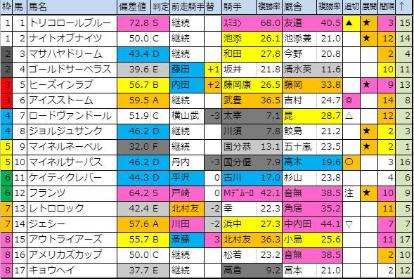 f:id:onix-oniku:20191115182656p:plain