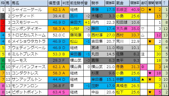 f:id:onix-oniku:20191115183102p:plain