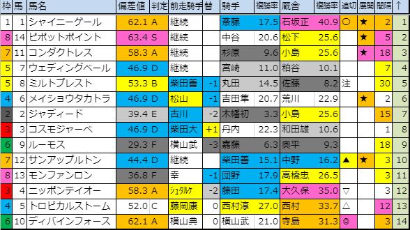 f:id:onix-oniku:20191115183426p:plain